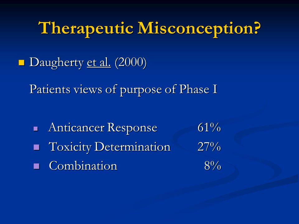 Therapeutic Misconception? Daugherty et al. (2000) Daugherty et al. (2000) Patients views of purpose of Phase I Anticancer Response61% Anticancer Resp