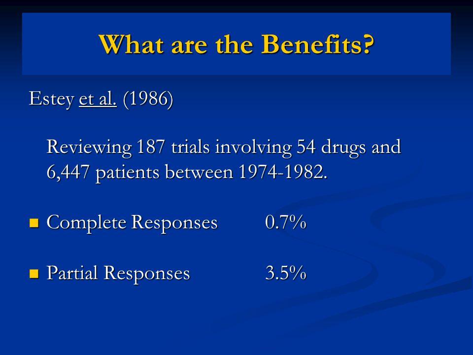 Estey et al. (1986) Reviewing 187 trials involving 54 drugs and 6,447 patients between 1974-1982. Complete Responses0.7% Complete Responses0.7% Partia