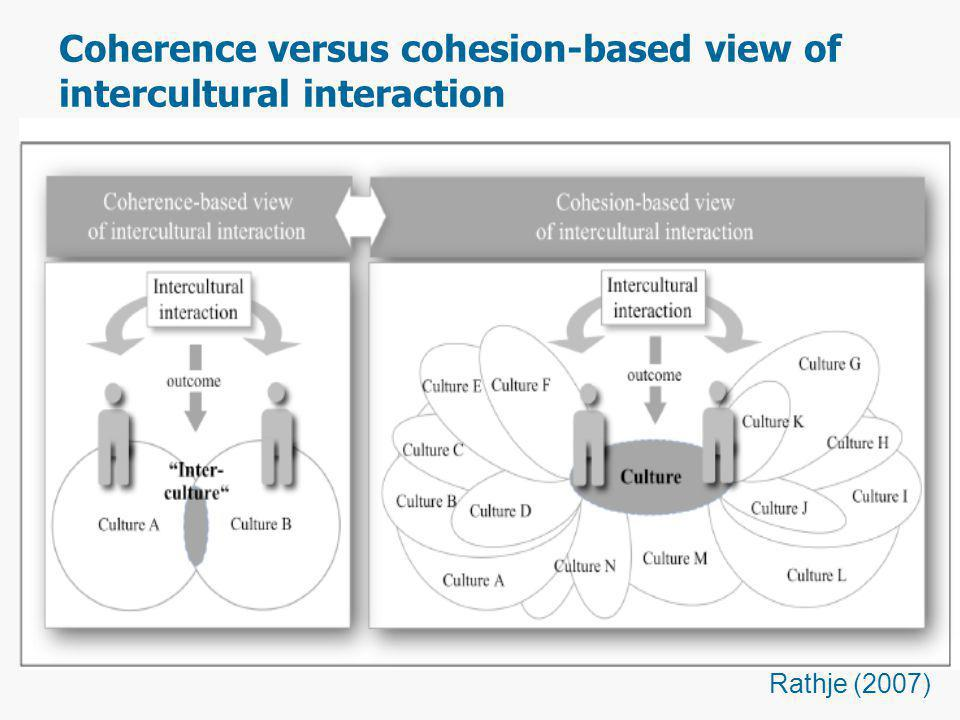 Coherence versus cohesion-based view of intercultural interaction Rathje (2007)
