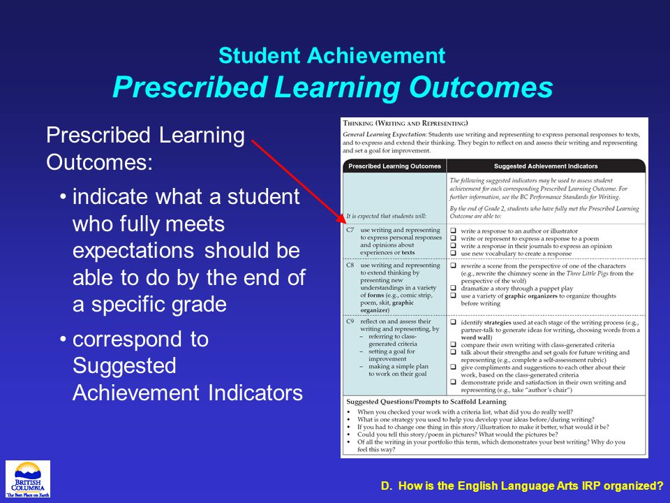 Prescribed Learning Outcomes: indicate what a student who fully meets expectations should be able to do by the end of a specific grade correspond to S