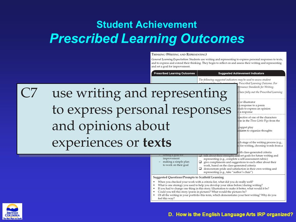Student Achievement Prescribed Learning Outcomes D. How is the English Language Arts IRP organized?
