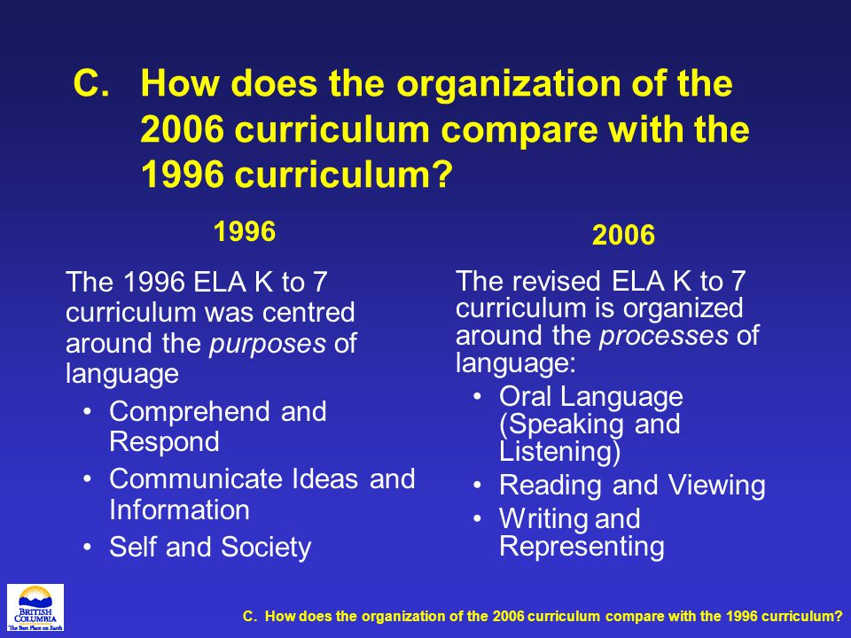 C.How does the organization of the 2006 curriculum compare with the 1996 curriculum? 1996 The 1996 ELA K to 7 curriculum was centred around the purpos