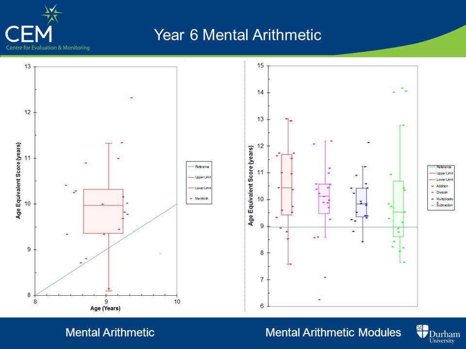 Mental ArithmeticMental Arithmetic Modules Year 6 Mental Arithmetic