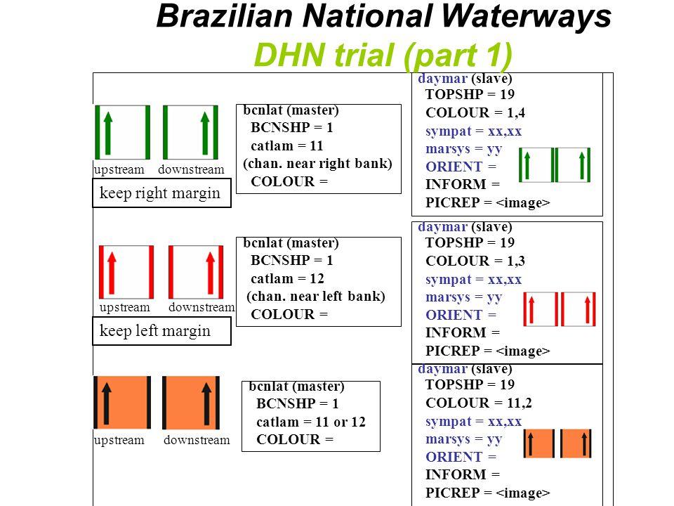 daymar (slave) TOPSHP = 19 COLOUR = 1,4 sympat = xx,xx marsys = yy ORIENT = INFORM = PICREP = Brazilian National Waterways DHN trial (part 1) bcnlat (