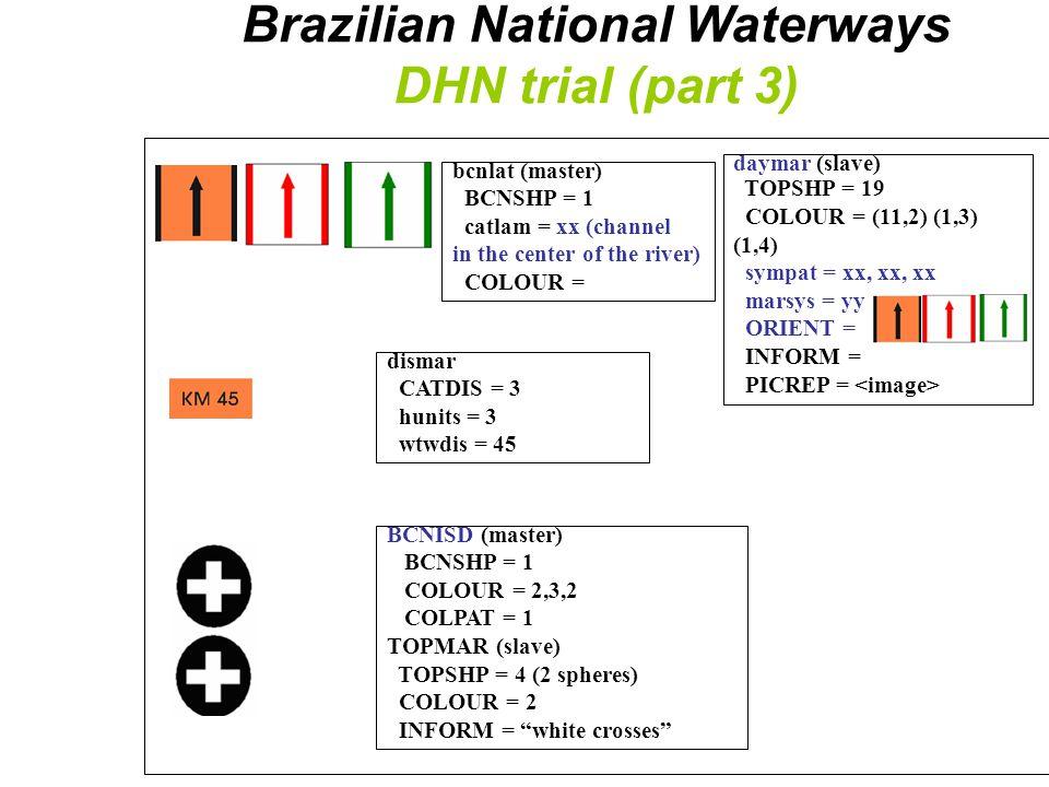 bcnlat (master) BCNSHP = 1 catlam = xx (channel in the center of the river) COLOUR = daymar (slave) TOPSHP = 19 COLOUR = (11,2) (1,3) (1,4) sympat = x