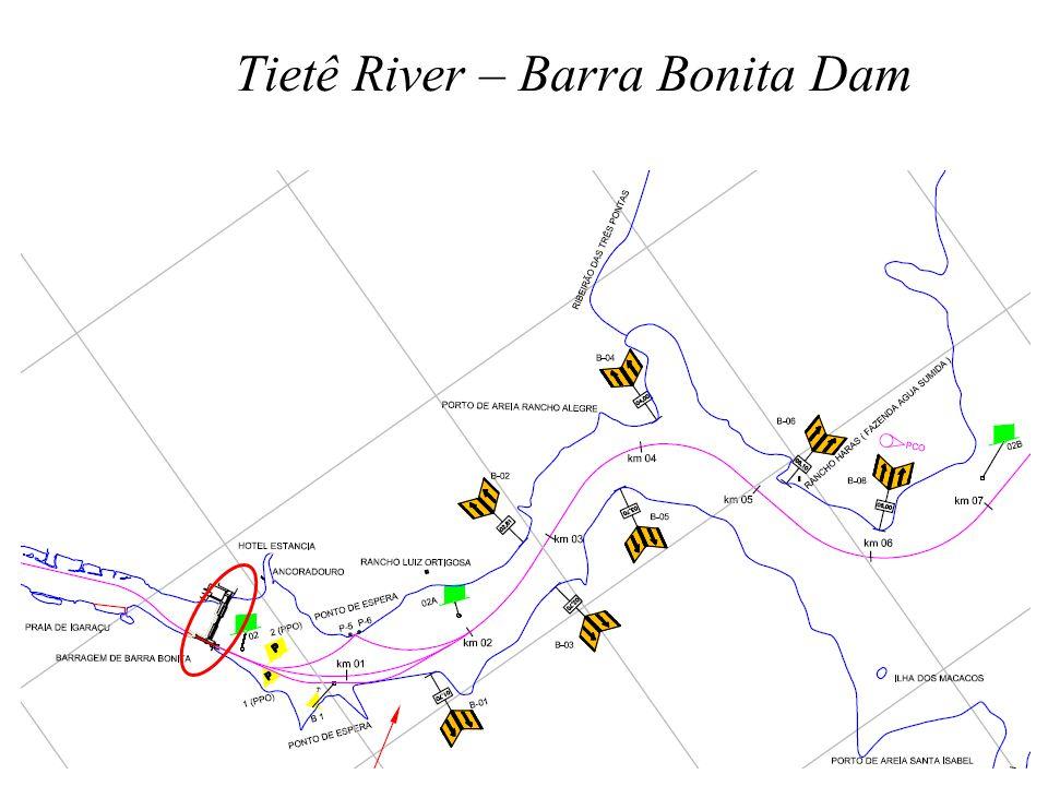 Tietê River – Barra Bonita Dam