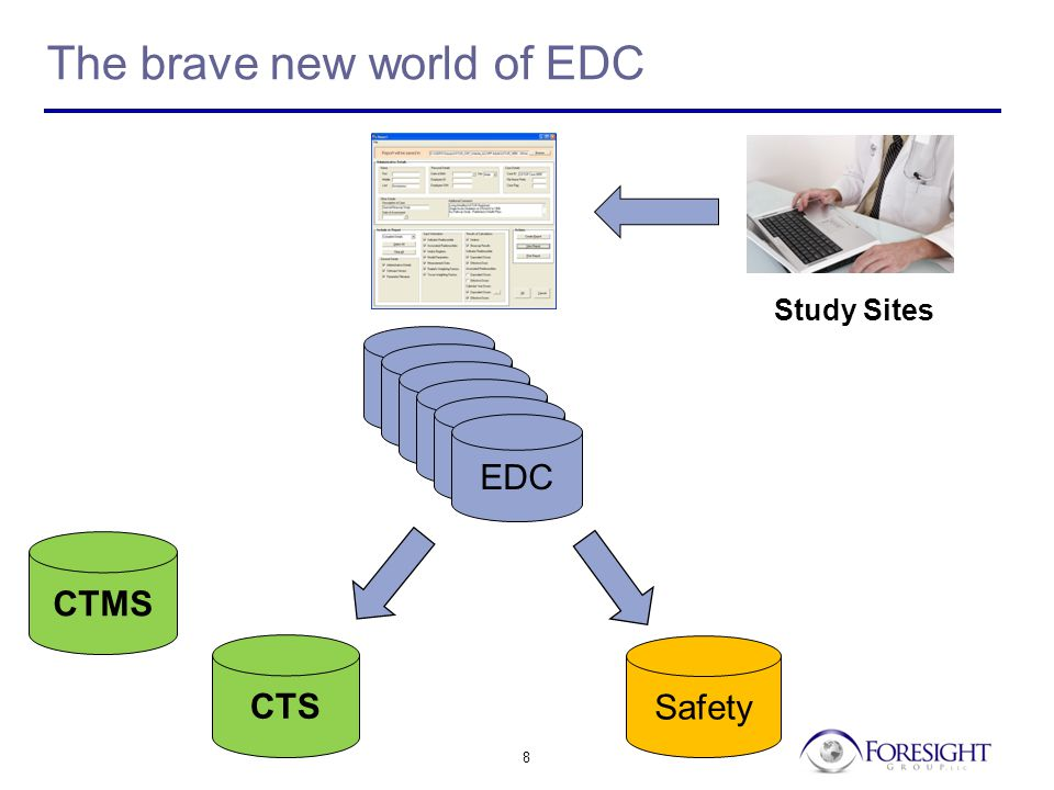8 The brave new world of EDC EDC Safety CTS EDC CTMS Study Sites