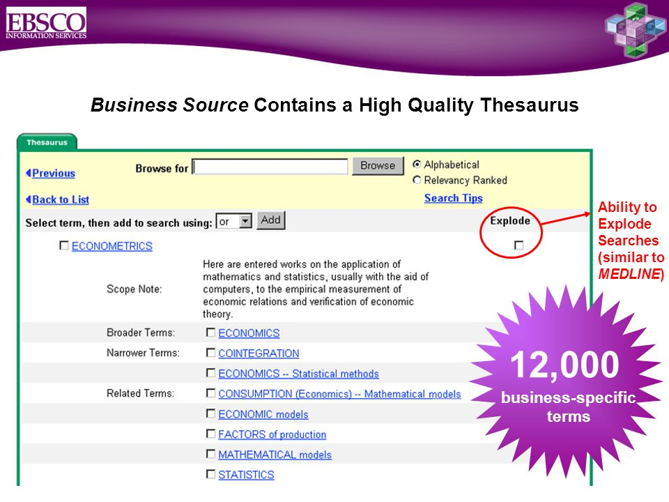 Online Databases for Academic Libraries Business Source Contains a High Quality Thesaurus 12,000 business-specific terms Ability to Explode Searches (similar to MEDLINE)
