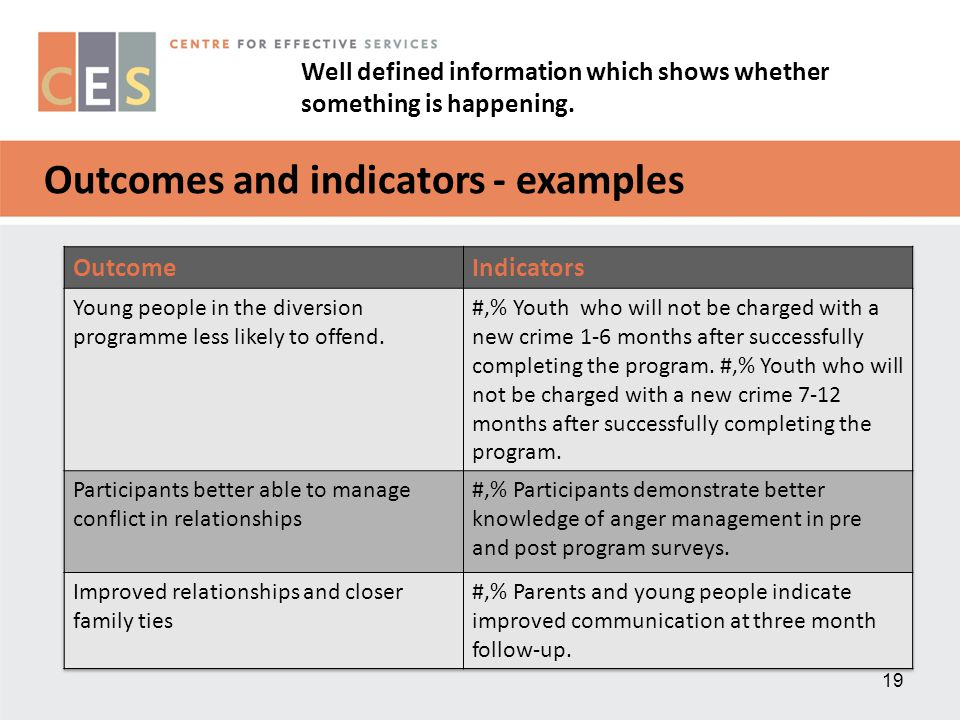 19 Outcomes and indicators - examples Well defined information which shows whether something is happening.