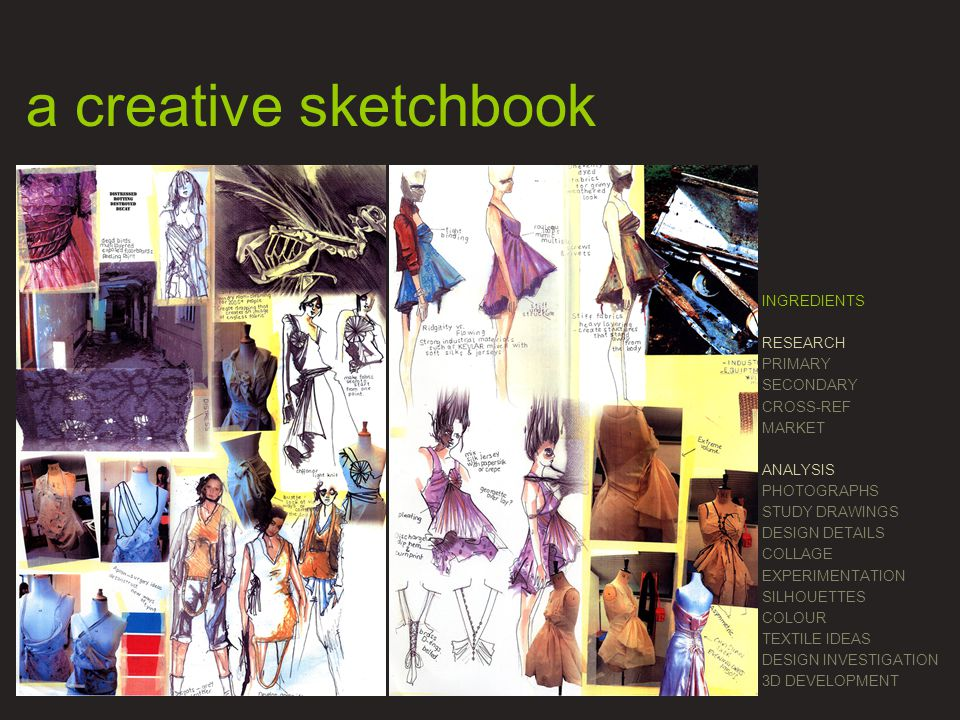 a creative sketchbook INGREDIENTS RESEARCH PRIMARY SECONDARY CROSS-REF MARKET ANALYSIS PHOTOGRAPHS STUDY DRAWINGS DESIGN DETAILS COLLAGE EXPERIMENTATION SILHOUETTES COLOUR TEXTILE IDEAS DESIGN INVESTIGATION 3D DEVELOPMENT