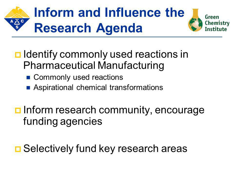 Inform and Influence the Research Agenda  Identify commonly used reactions in Pharmaceutical Manufacturing Commonly used reactions Aspirational chemi