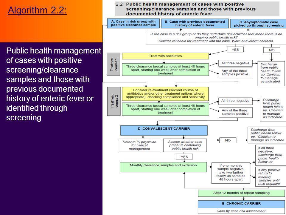 Case Scenario 4b (part 2) Work risk assessment Risk assessment performed at the restaurant by the environmental health team.