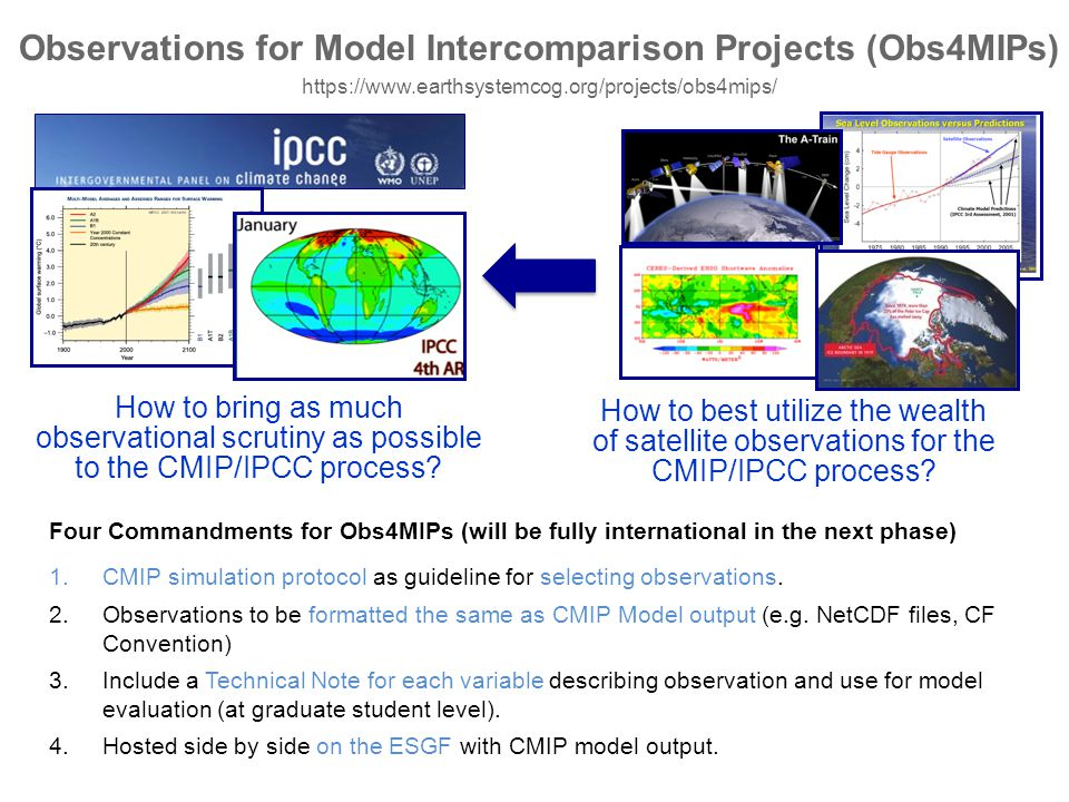 Observations for Model Intercomparison Projects (Obs4MIPs) https://www.earthsystemcog.org/projects/obs4mips/ How to bring as much observational scruti