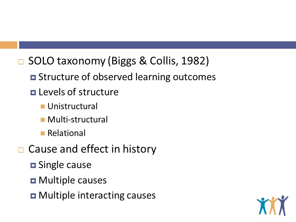  SOLO taxonomy (Biggs & Collis, 1982)  Structure of observed learning outcomes  Levels of structure Unistructural Multi-structural Relational  Cause and effect in history  Single cause  Multiple causes  Multiple interacting causes