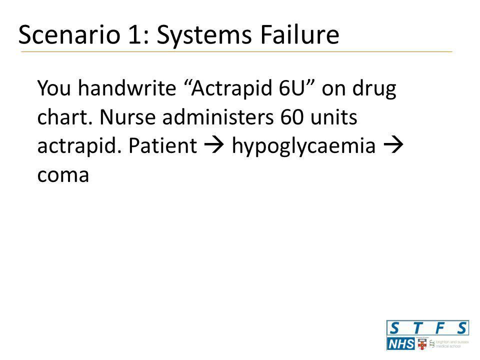 "You handwrite ""Actrapid 6U"" on drug chart. Nurse administers 60 units actrapid. Patient  hypoglycaemia  coma Scenario 1: Systems Failure"