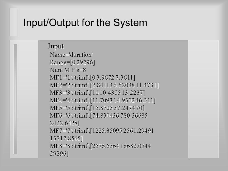 Name= duration Range=[0 29296] Num M F's=8 MF1= 1 : trimf ,[0 3.9672 7.3611] MF2= 2 : trimf ,[2.84113 6.52038 11.4731] MF3= 3 : trimf ,[10 10.4385 13.2237] MF4= 4 : trimf ,[11.7093 14.9302 46.311] MF5= 5 : trimf ,[15.8705 37.2474 70] MF6= 6 : trimf ,[74.830436 780.36685 2422.6428] MF7= 7 : trimf ,[1225.35095 2561.29491 13717.8565] MF8= 8 : trimf ,[2576.6364 18682.0544 29296] Input