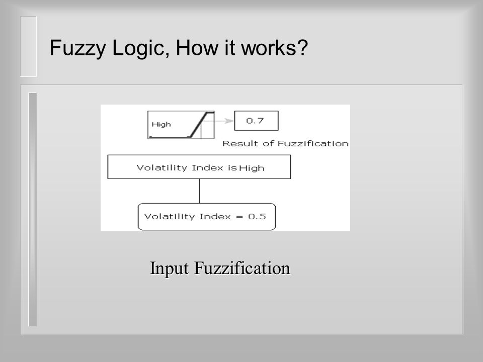 Fuzzy Logic, How it works? Input Fuzzification
