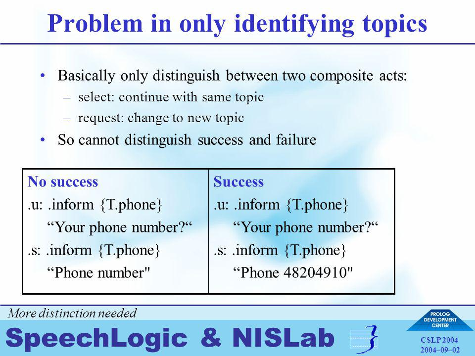 SpeechLogic & NISLab CSLP 2004 2004–09–02 Problem in only identifying topics Basically only distinguish between two composite acts: –select: continue with same topic –request: change to new topic So cannot distinguish success and failure No success.u:.inform {T.phone} Your phone number .s:.inform {T.phone} Phone number Success.u:.inform {T.phone} Your phone number .s:.inform {T.phone} Phone 48204910 More distinction needed