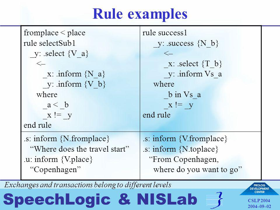 SpeechLogic & NISLab CSLP 2004 2004–09–02 Rule examples fromplace < place rule selectSub1 _y:.select {V_a} <– _x:.inform {N_a} _y:.inform {V_b} where _a < _b _x != _y end rule rule success1 _y:.success {N_b} <– _x:.select {T_b} _y:.inform Vs_a where _b in Vs_a _x != _y end rule.s: inform {N.fromplace} Where does the travel start .u: inform {V.place} Copenhagen .s: inform {V.fromplace}.s: inform {N.toplace} From Copenhagen, where do you want to go Exchanges and transactions belong to different levels