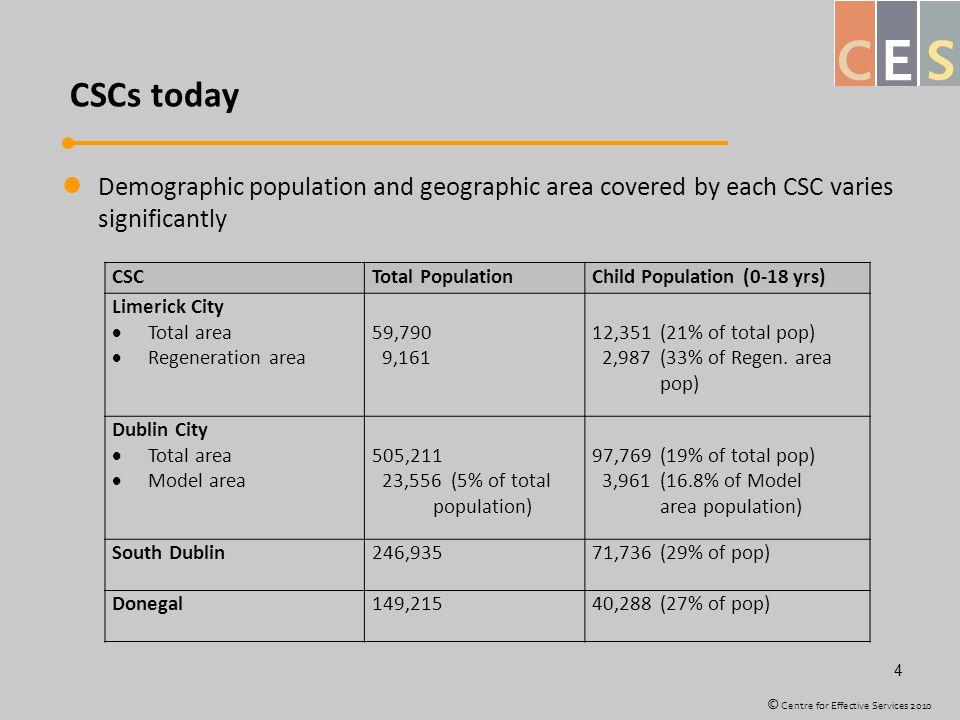 CSCs today 4 CSCTotal PopulationChild Population (0-18 yrs) Limerick City  Total area  Regeneration area 59,790 9,161 12,351 (21% of total pop) 2,987 (33% of Regen.