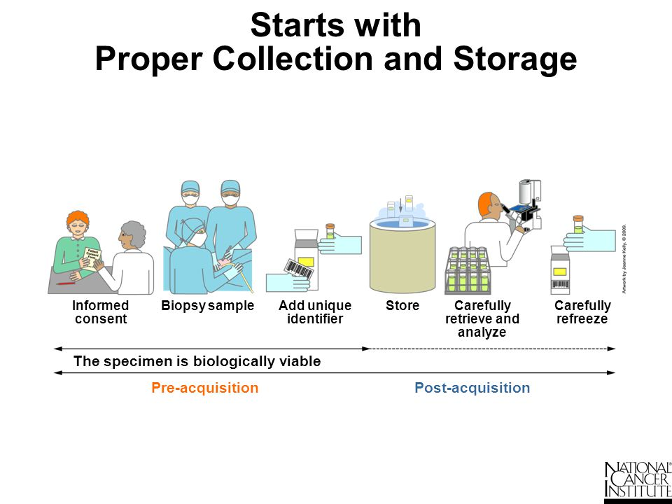 Starts with Proper Collection and Storage Informed consent Carefully refreeze Carefully retrieve and analyze StoreAdd unique identifier Post-acquisiti