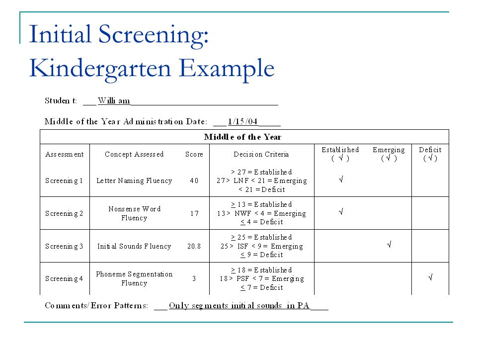 (c) 2002 Good & Kaminski Initial Screening: Kindergarten Example