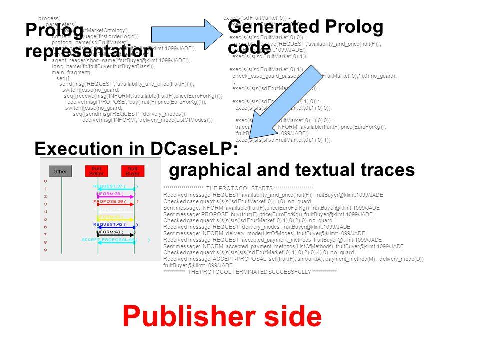 process( parameters( ontology( FruitMarketOntology ), content_language( first order logic )), protocol_name( sd FruitMarket ), agent_publisher(short_name( fruitSeller@klimt:1099/JADE ), long_name( fs/fruitSeller:fruitSellerClass )), agent_reader(short_name( fruitBuyer@klimt:1099/JADE ), long_name( fb/fruitBuyer:fruitBuyerClass )), main_fragment( seq([ send(msg( REQUEST , availability_and_price(fruit(F)) )), switch([case(no_guard, seq([receive(msg( INFORM , available(fruit(F),price(EuroForKg)) )), receive(msg( PROPOSE , buy(fruit(F),price(EuroForKg)) )), switch([case(no_guard, seq([send(msg( REQUEST , delivery_modes )), receive(msg( INFORM , delivery_mode(ListOfModes) )), Prolog representation exec(s( sd FruitMarket ,0)) :- exec(s(s( sd FruitMarket ,0),0)).