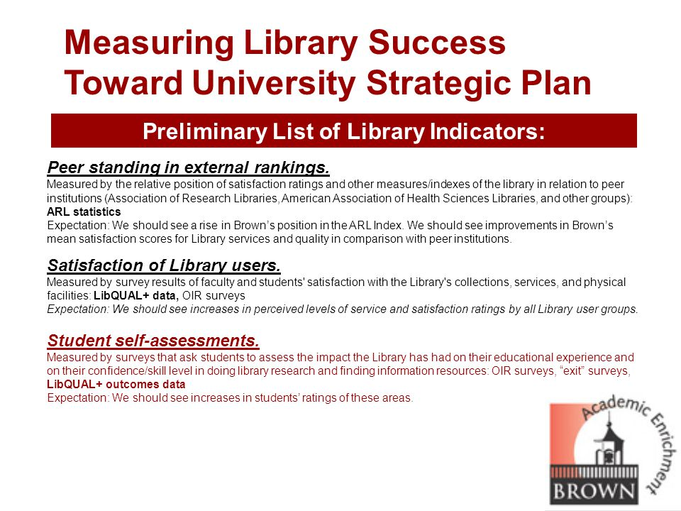 Measuring Library Success Toward University Strategic Plan Preliminary List of Library Indicators: Peer standing in external rankings.