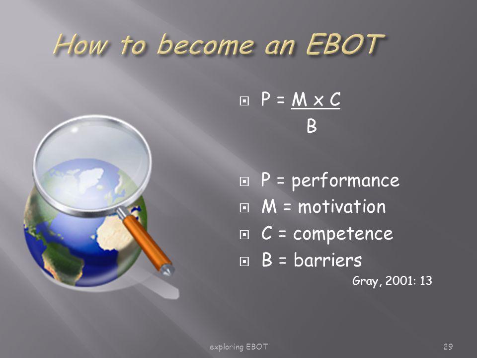 exploring EBOT29  P = M x C B  P = performance  M = motivation  C = competence  B = barriers Gray, 2001: 13