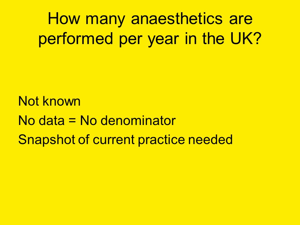 How many anaesthetics are performed per year in the UK.