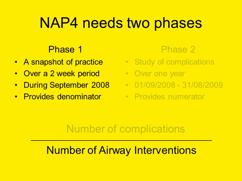 NAP4 needs two phases Phase 1 A snapshot of practice Over a 2 week period During September 2008 Provides denominator Phase 2 Study of complications Over one year 01/09/2008 - 31/08/2009 Provides numerator Number of complications _________________________________________________________________________________ Number of Airway Interventions