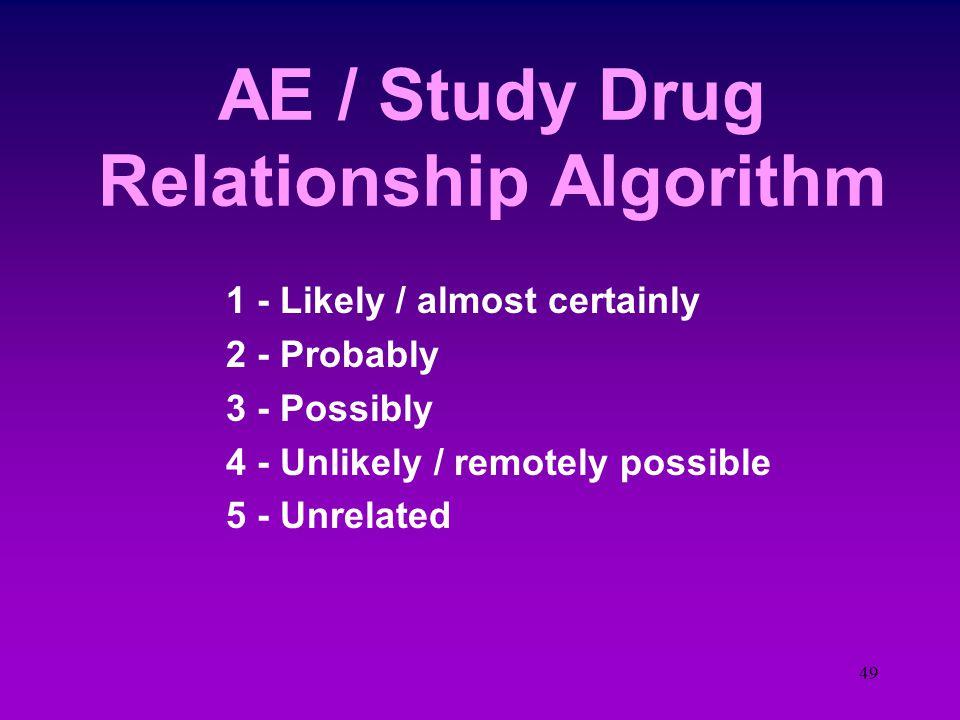48 Addendum The Drug / Adverse Event relationship algorithm