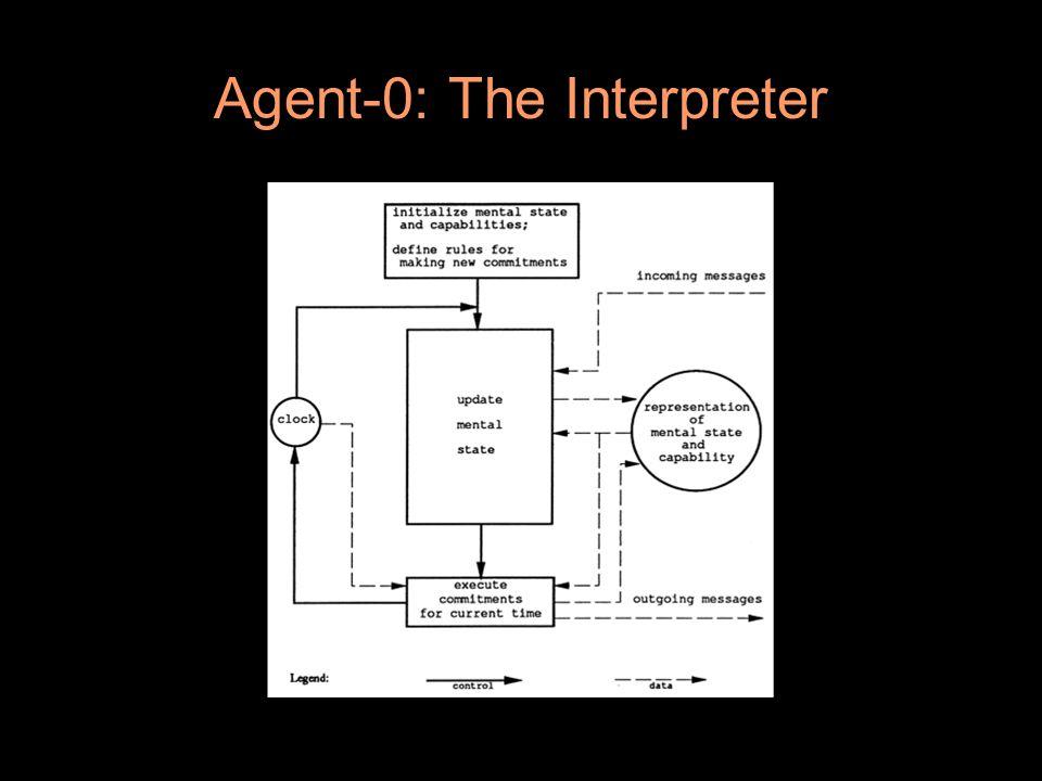 Agent-0: The Interpreter