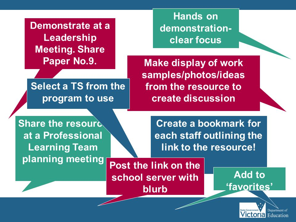 Share the resource at a Professional Learning Team planning meeting Demonstrate at a Leadership Meeting.