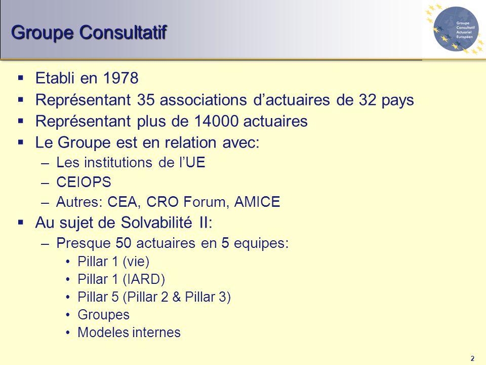 2 Groupe Consultatif  Etabli en 1978  Représentant 35 associations d'actuaires de 32 pays  Représentant plus de 14000 actuaires  Le Groupe est en