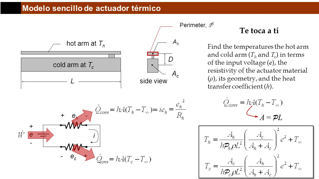 Modelo sencillo de actuador térmico + e h - - e c + i +e-+e- L hot arm at T h cold arm at T c AcAc AhAh D side view Perimeter, P Te toca a ti Find the temperatures the hot arm and cold arm ( T h and T c ) in terms of the input voltage ( e ), the resistivity of the actuator material ( ρ ), its geometry, and the heat transfer coefficient ( h ).