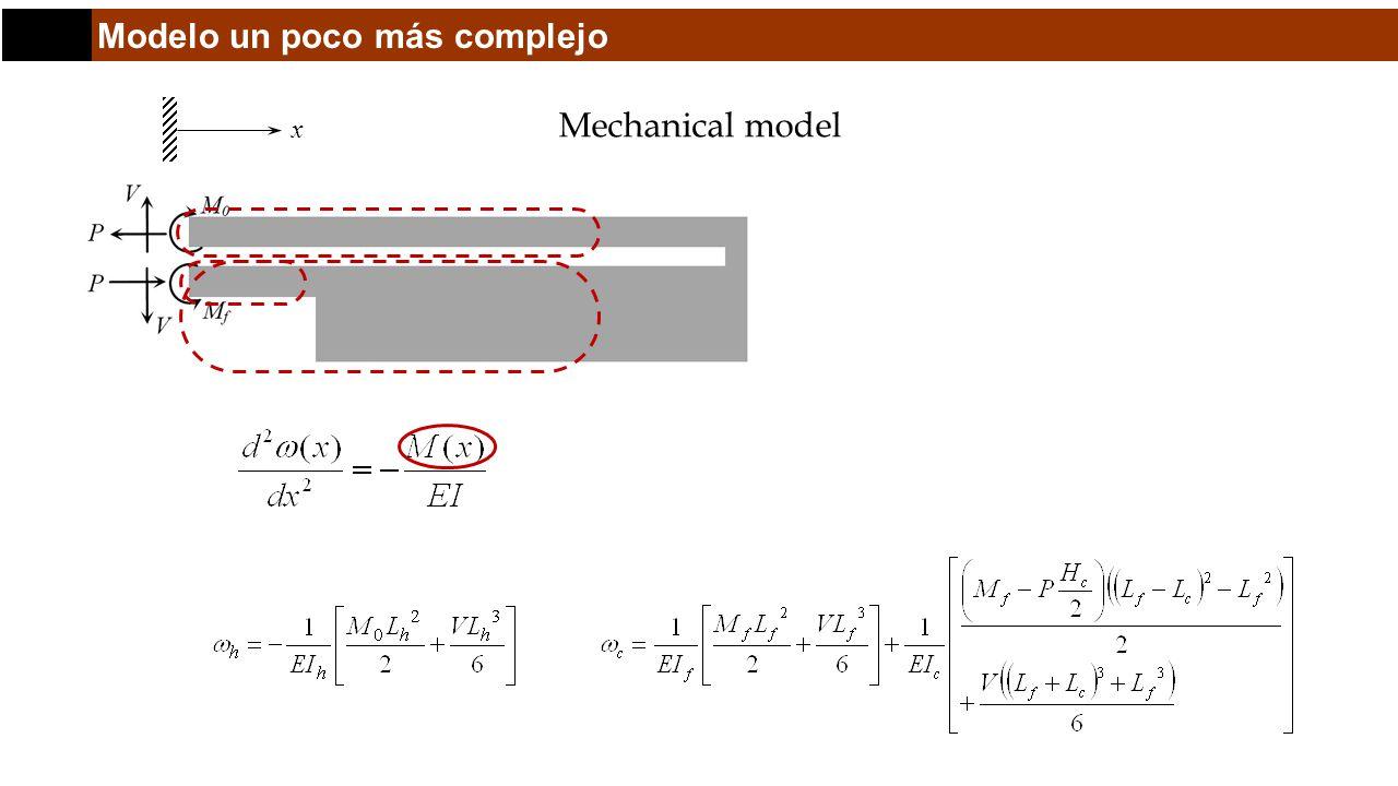 Modelo un poco más complejo Mechanical model x