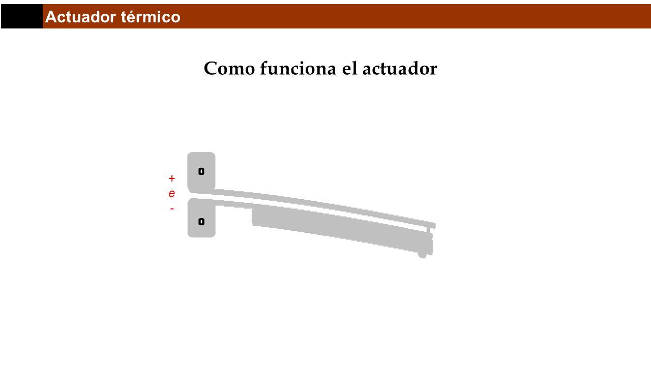 Actuador térmico Como funciona el actuador i +e-+e-