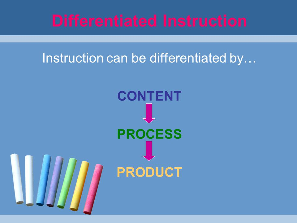 Differentiated Instruction Instruction can be differentiated by… CONTENT PROCESS PRODUCT