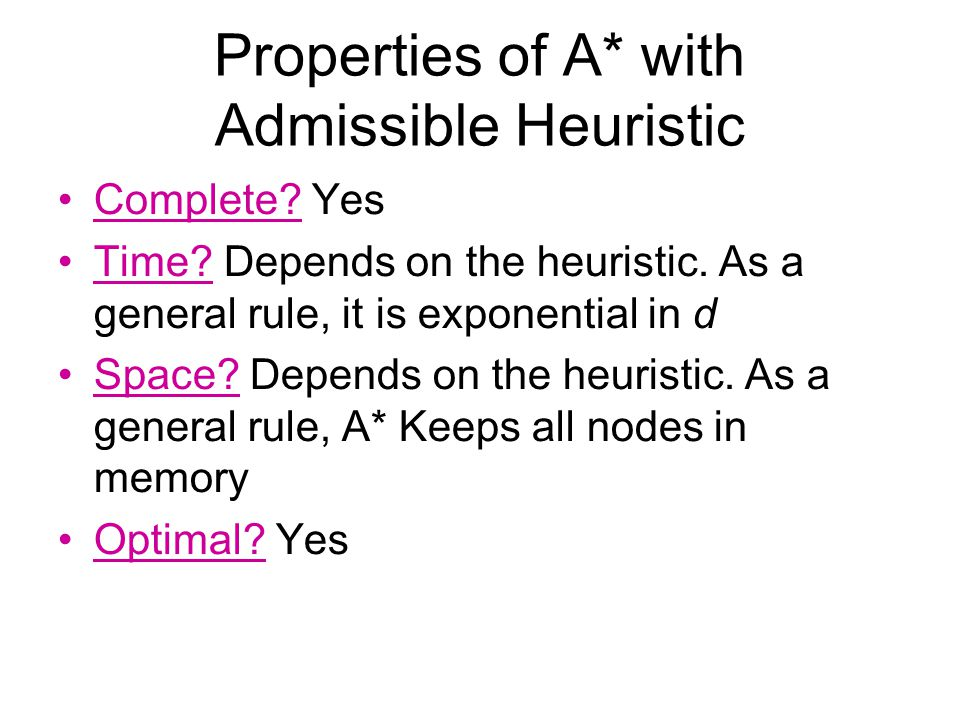 Properties of A* with Admissible Heuristic Complete? Yes Time? Depends on the heuristic. As a general rule, it is exponential in d Space? Depends on t