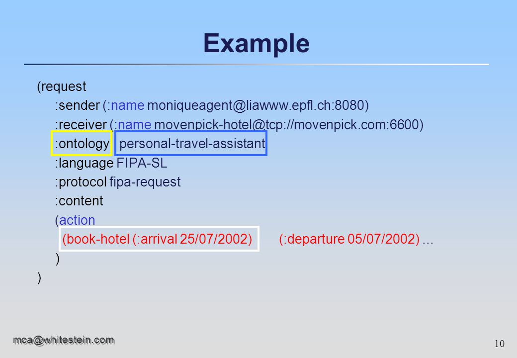 10 mca@whitestein.com Example (request :sender (:name moniqueagent@liawww.epfl.ch:8080) :receiver (:name movenpick-hotel@tcp://movenpick.com:6600) :ontology personal-travel-assistant :language FIPA-SL :protocol fipa-request :content (action (book-hotel (:arrival 25/07/2002) (:departure 05/07/2002)...
