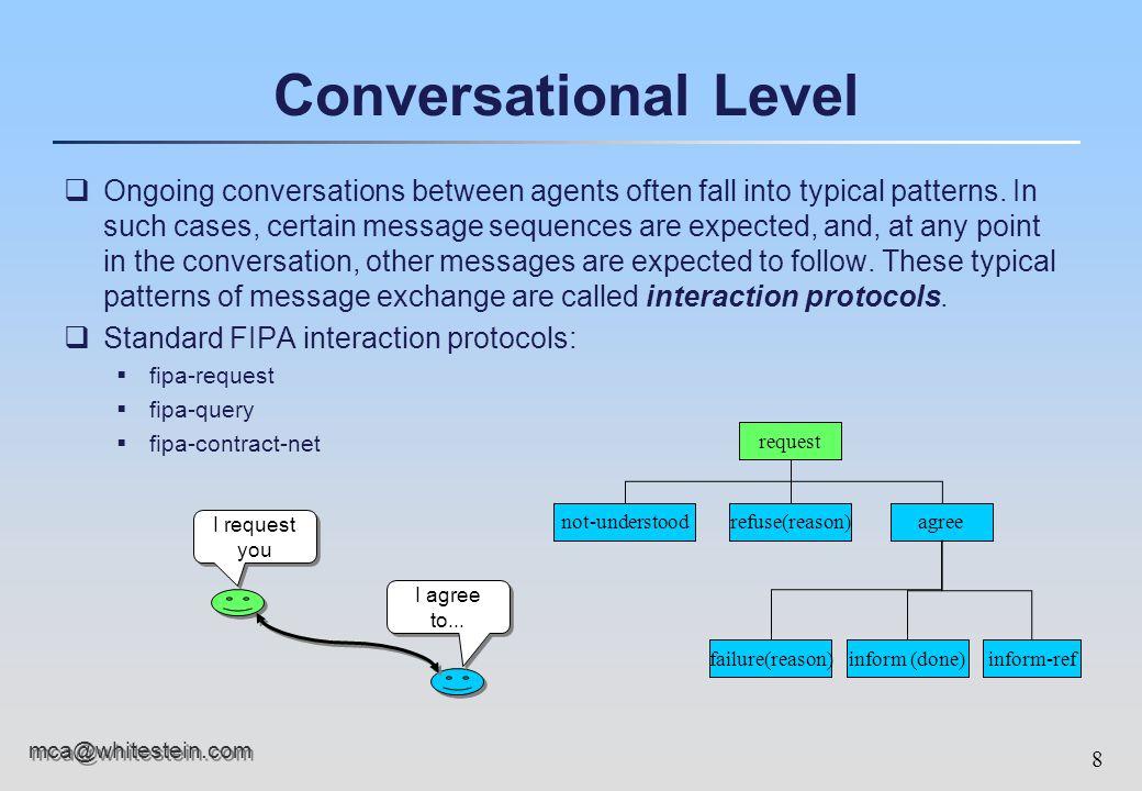 9 mca@whitestein.com Agent Messages qThe Agent Communication Language (ACL) is an high-level interaction language (propositional attitudes)  Inform, request, cfp, agree, etc.