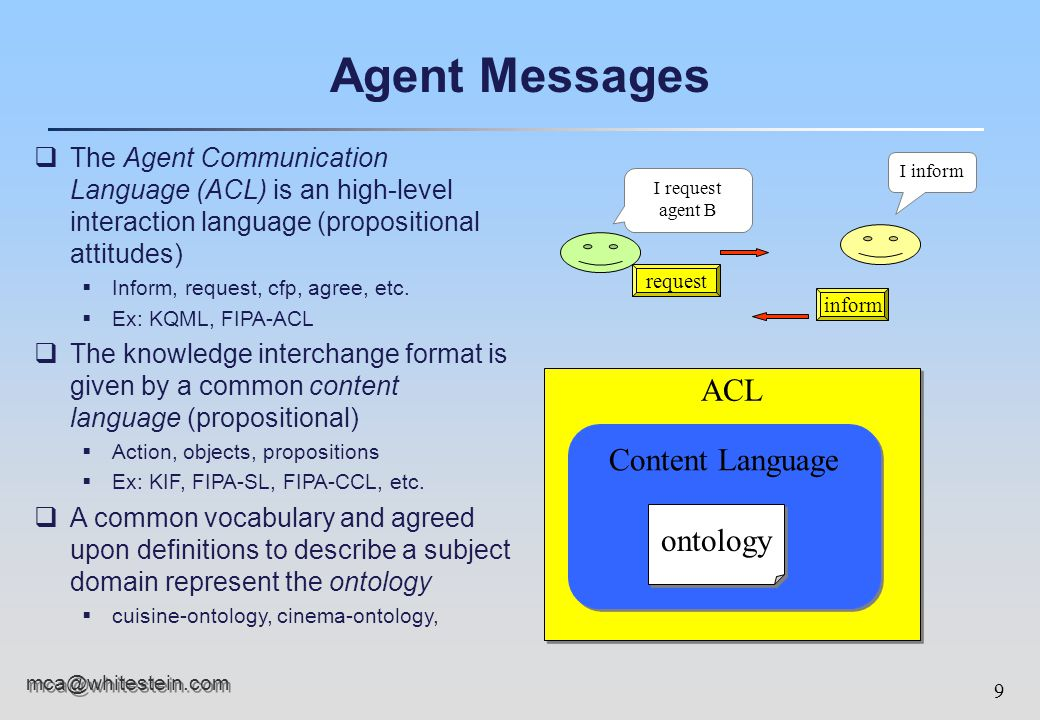 9 mca@whitestein.com Agent Messages qThe Agent Communication Language (ACL) is an high-level interaction language (propositional attitudes)  Inform, request, cfp, agree, etc.