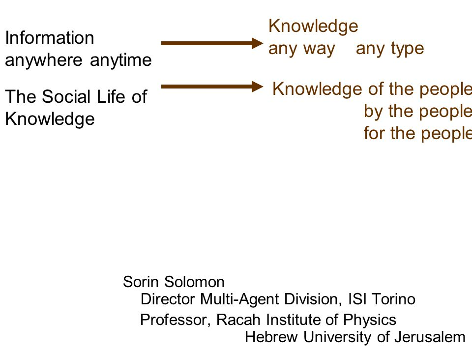 1 2 3 2 3 4 4 5 social knowledge emergence Allow expression of deeper (tacit knowledge) by providing UNFRAMED context.