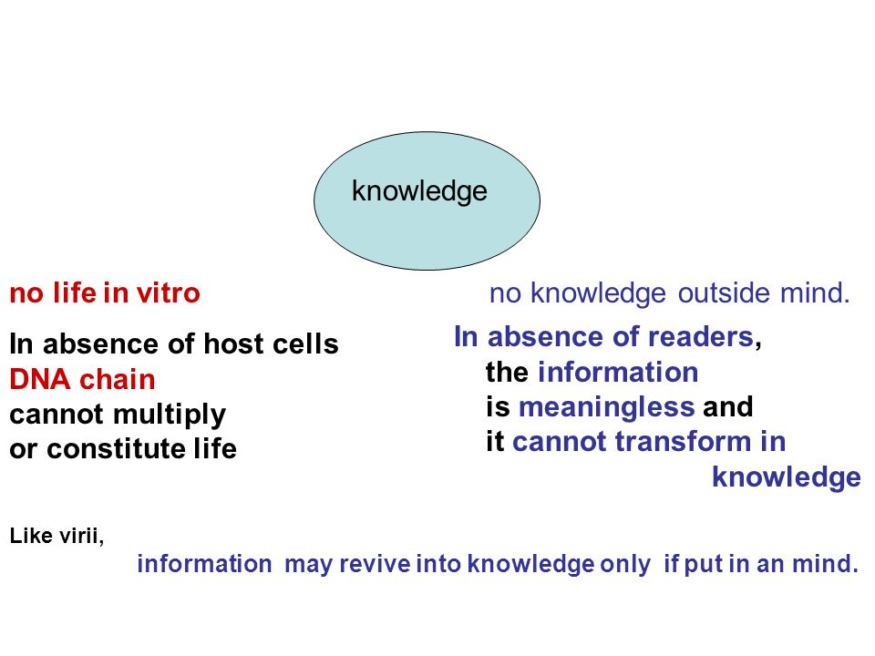 knowledge Knowledge does not exist outside a knower A HUMAN !