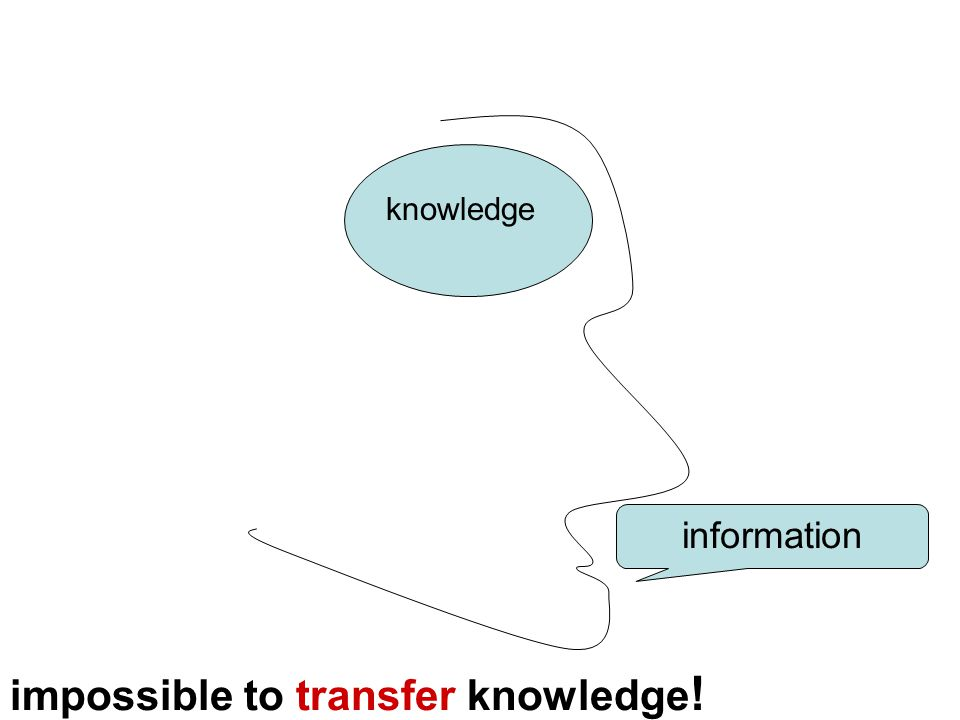 kn1 inform Possible to contract knowledge as one contracts a flu: