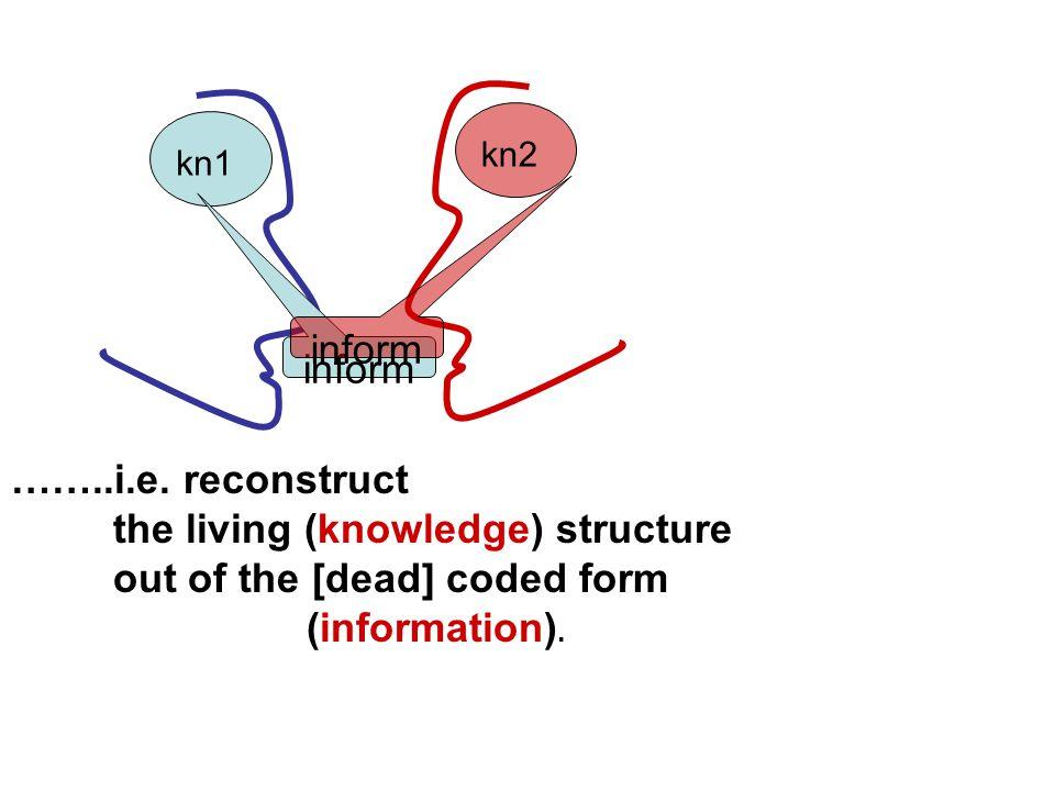 kn1 inform kn2 inform ……..i.e.