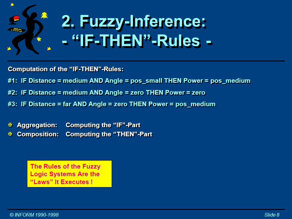 Computation of the IF-THEN -Rules: #1: IF Distance = medium AND Angle = pos_small THEN Power = pos_medium #2: IF Distance = medium AND Angle = zero THEN Power = zero #3: IF Distance = far AND Angle = zero THEN Power = pos_medium Computation of the IF-THEN -Rules: #1: IF Distance = medium AND Angle = pos_small THEN Power = pos_medium #2: IF Distance = medium AND Angle = zero THEN Power = zero #3: IF Distance = far AND Angle = zero THEN Power = pos_medium 2.