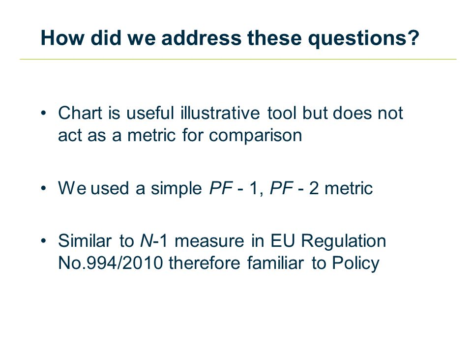 Chart is useful illustrative tool but does not act as a metric for comparison We used a simple PF - 1, PF - 2 metric Similar to N-1 measure in EU Regulation No.994/2010 therefore familiar to Policy