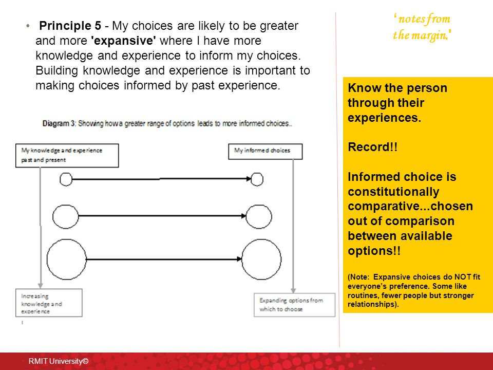 Principle 5 - My choices are likely to be greater and more 'expansive' where I have more knowledge and experience to inform my choices. Building knowl